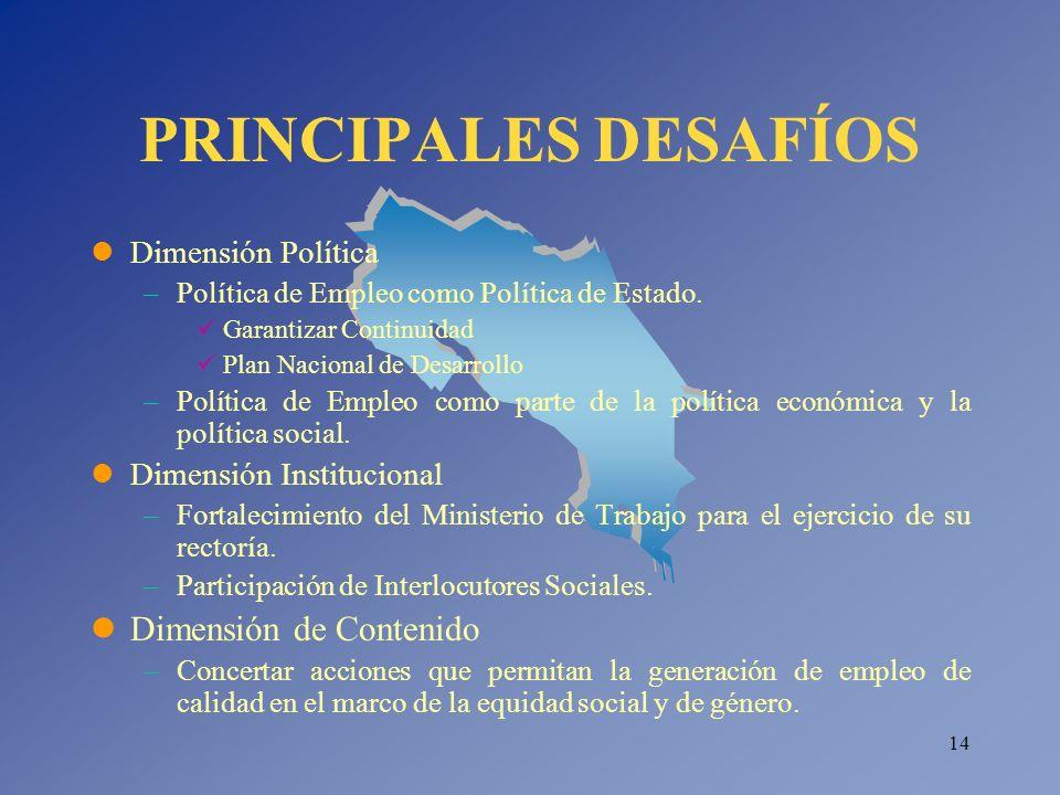 PRINCIPALES DESAFÍOS Dimensión de Contenido Dimensión Política