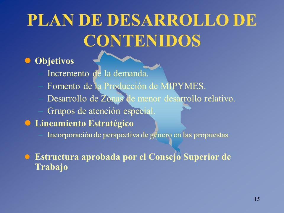 PLAN DE DESARROLLO DE CONTENIDOS