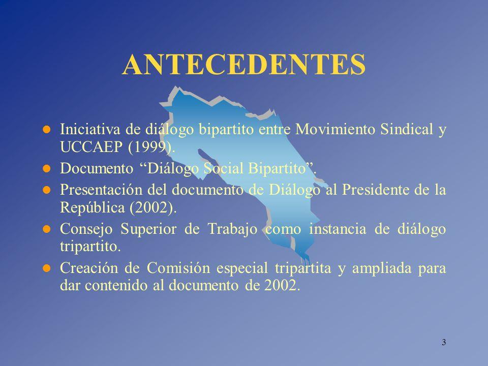 ANTECEDENTES Iniciativa de diálogo bipartito entre Movimiento Sindical y UCCAEP (1999). Documento Diálogo Social Bipartito .