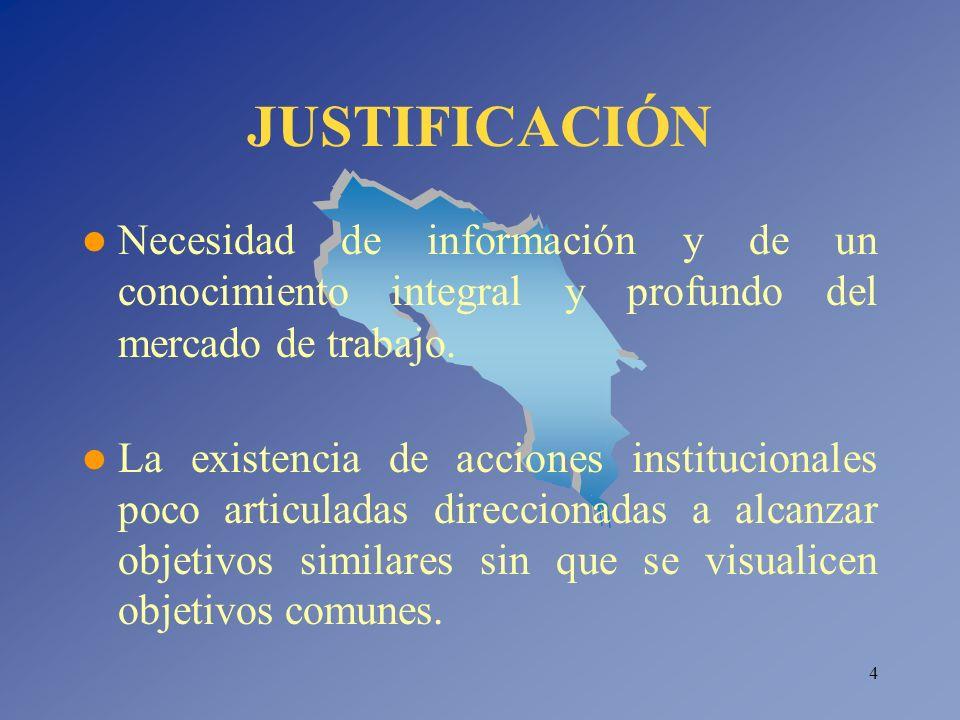 JUSTIFICACIÓN Necesidad de información y de un conocimiento integral y profundo del mercado de trabajo.