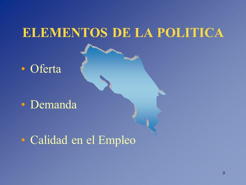 ELEMENTOS DE LA POLITICA