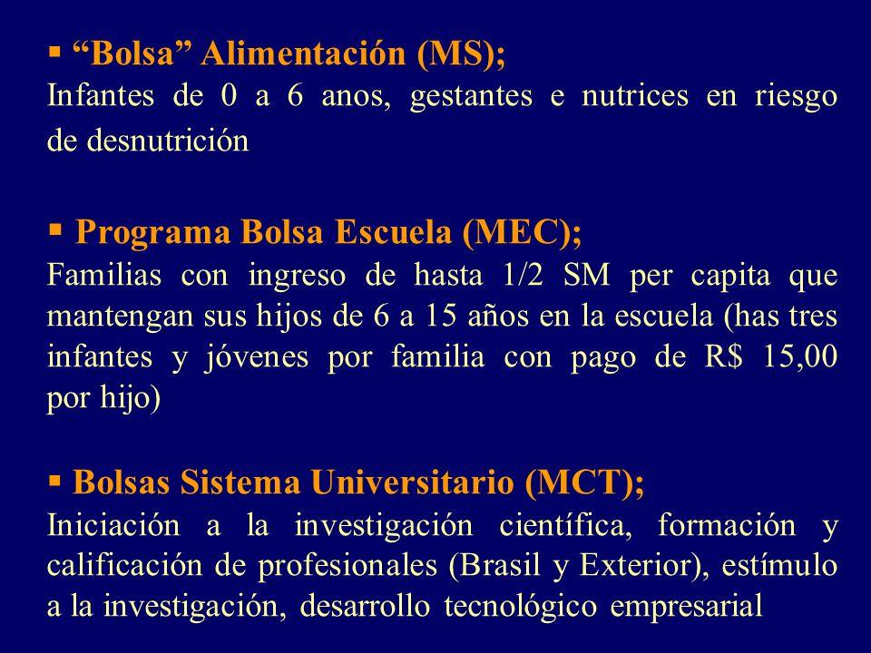 Programa Bolsa Escuela (MEC);