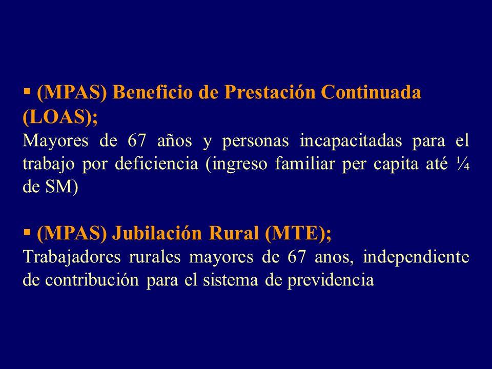 (MPAS) Beneficio de Prestación Continuada (LOAS);