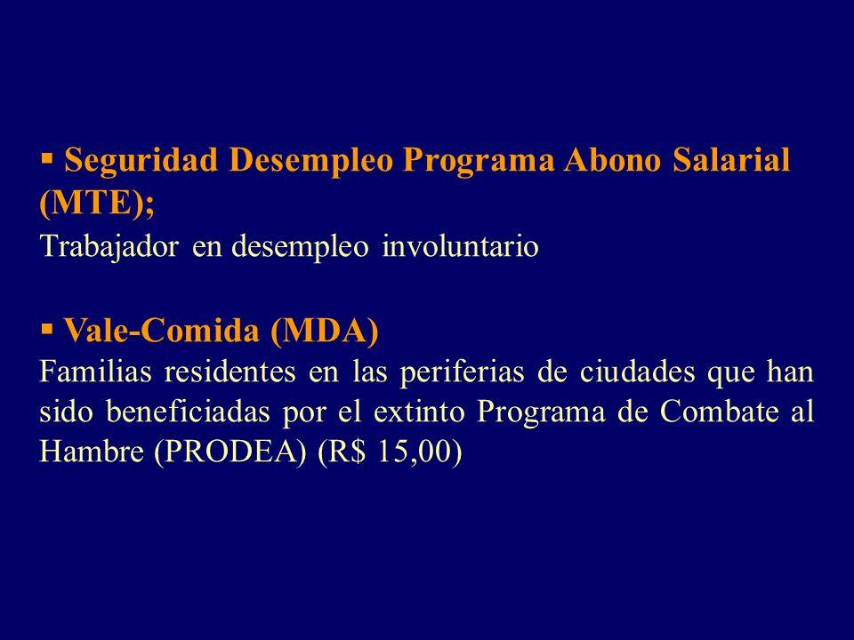 Seguridad Desempleo Programa Abono Salarial (MTE);