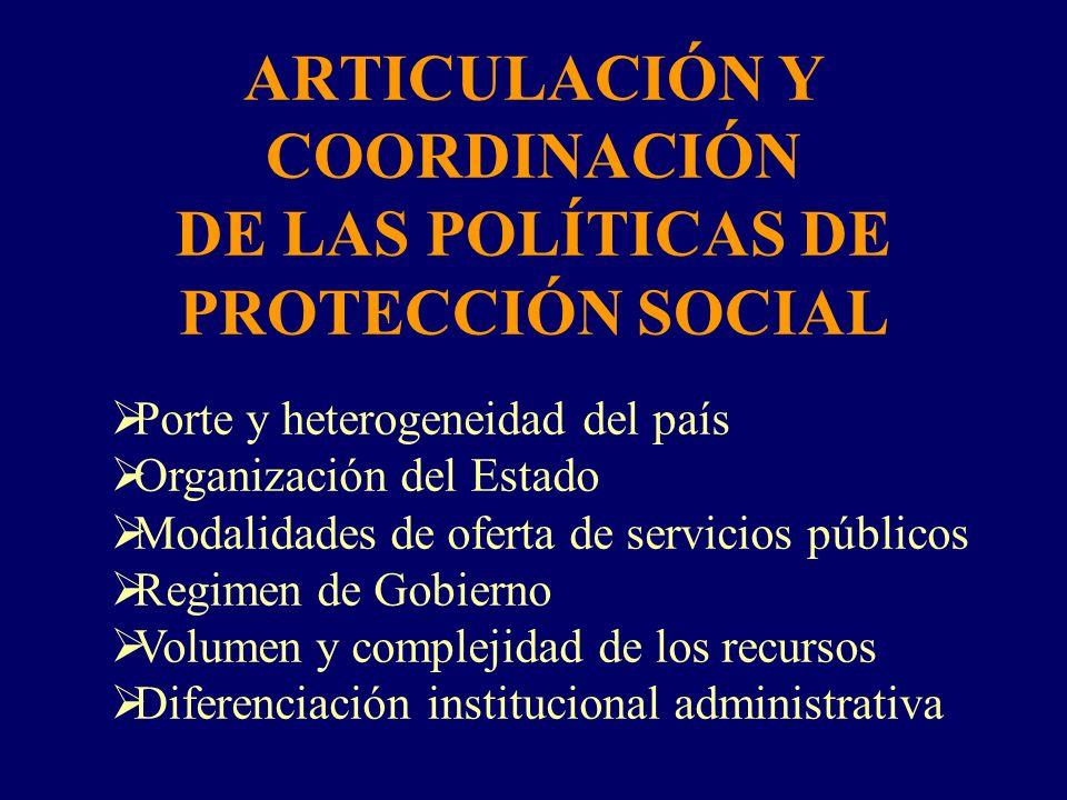 ARTICULACIÓN Y COORDINACIÓN DE LAS POLÍTICAS DE PROTECCIÓN SOCIAL