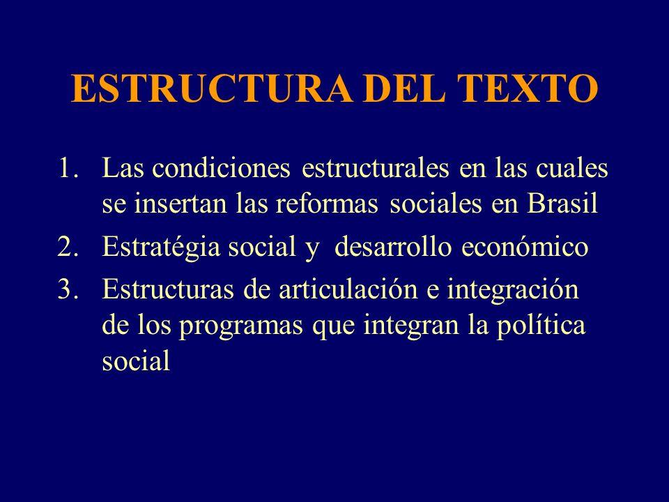 ESTRUCTURA DEL TEXTO Las condiciones estructurales en las cuales se insertan las reformas sociales en Brasil.