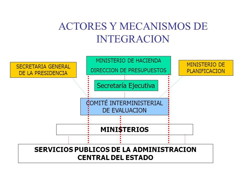 SERVICIOS PUBLICOS DE LA ADMINISTRACION CENTRAL DEL ESTADO