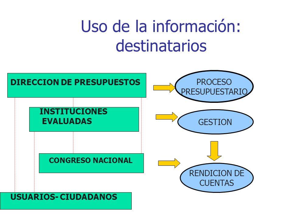 Uso de la información: destinatarios