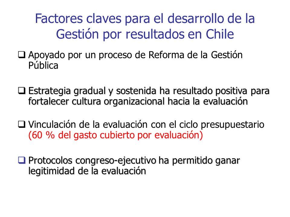 Factores claves para el desarrollo de la Gestión por resultados en Chile