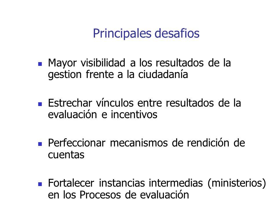Principales desafios Mayor visibilidad a los resultados de la gestion frente a la ciudadanía.
