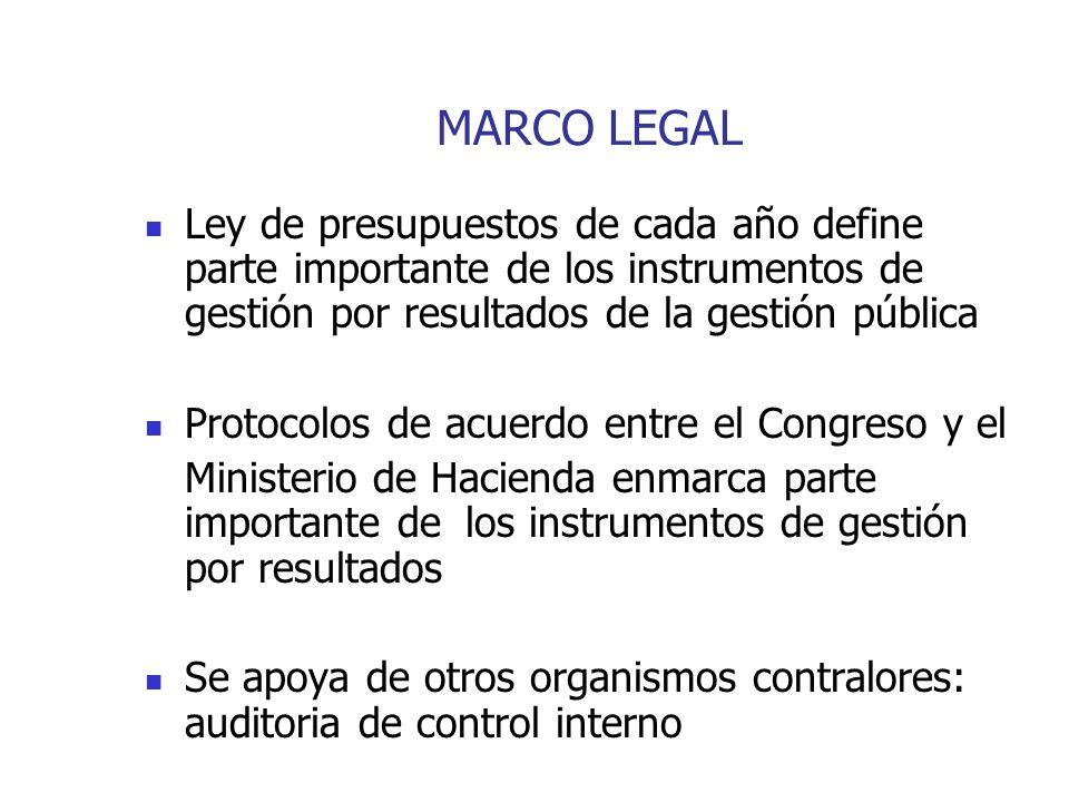 MARCO LEGAL Ley de presupuestos de cada año define parte importante de los instrumentos de gestión por resultados de la gestión pública.