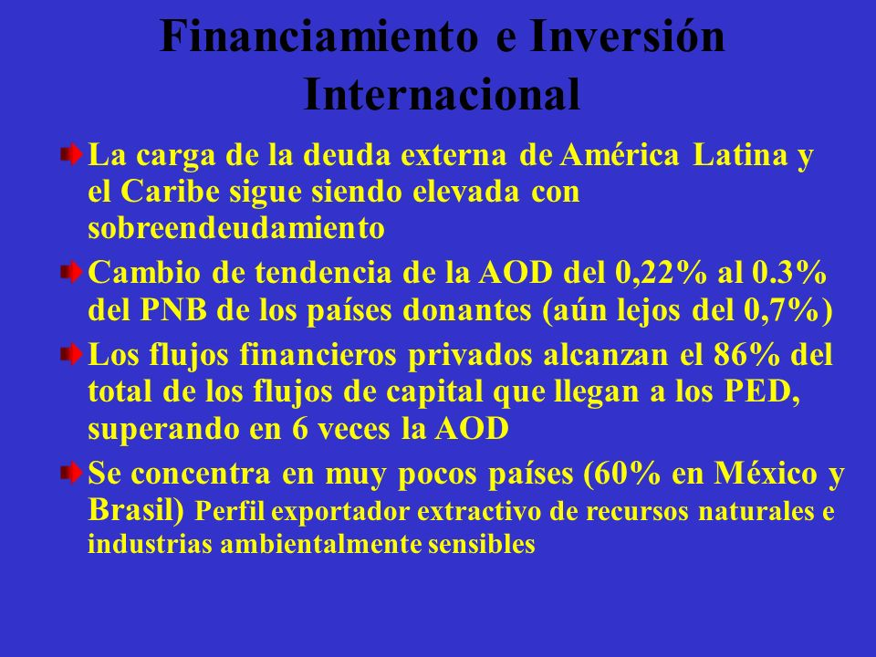 Financiamiento e Inversión Internacional
