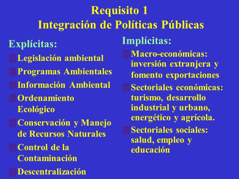 Requisito 1 Integración de Políticas Públicas