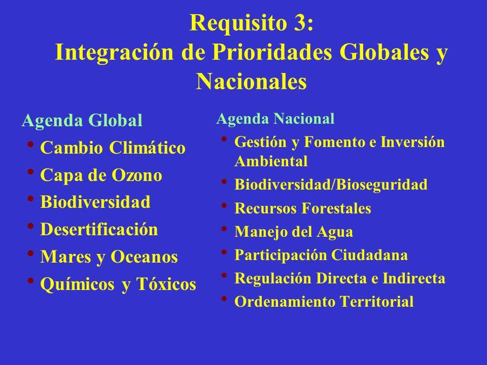 Requisito 3: Integración de Prioridades Globales y Nacionales