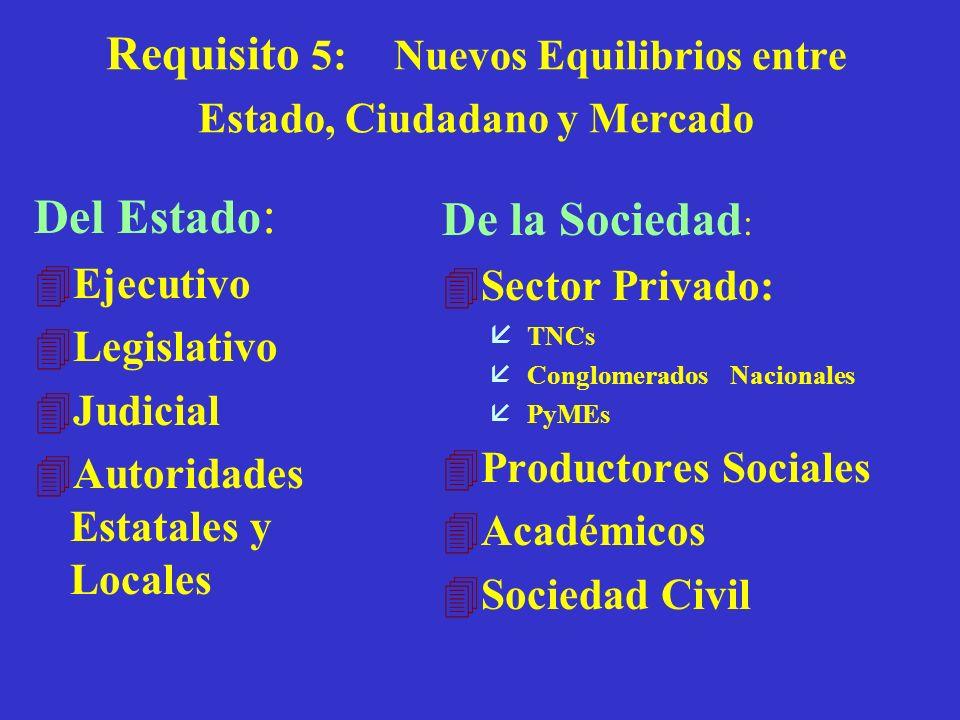Requisito 5: Nuevos Equilibrios entre Estado, Ciudadano y Mercado