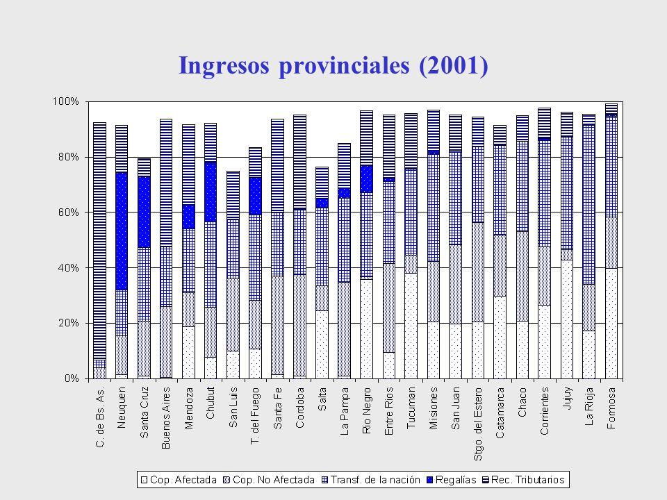 Ingresos provinciales (2001)