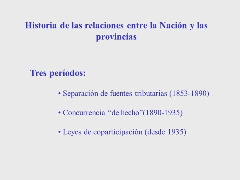 Historia de las relaciones entre la Nación y las provincias