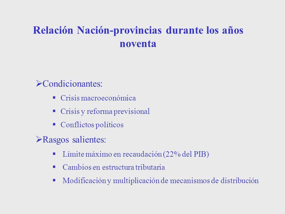 Relación Nación-provincias durante los años noventa