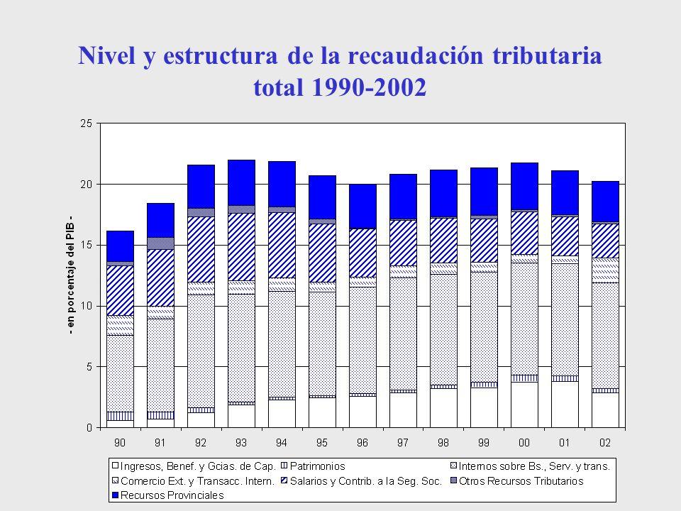 Nivel y estructura de la recaudación tributaria total 1990-2002
