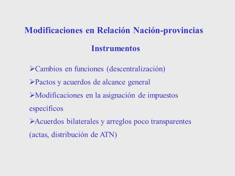 Modificaciones en Relación Nación-provincias