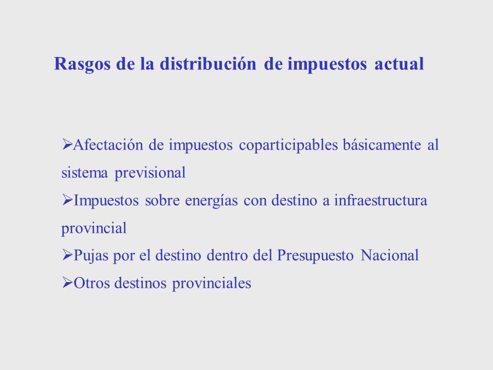 Rasgos de la distribución de impuestos actual