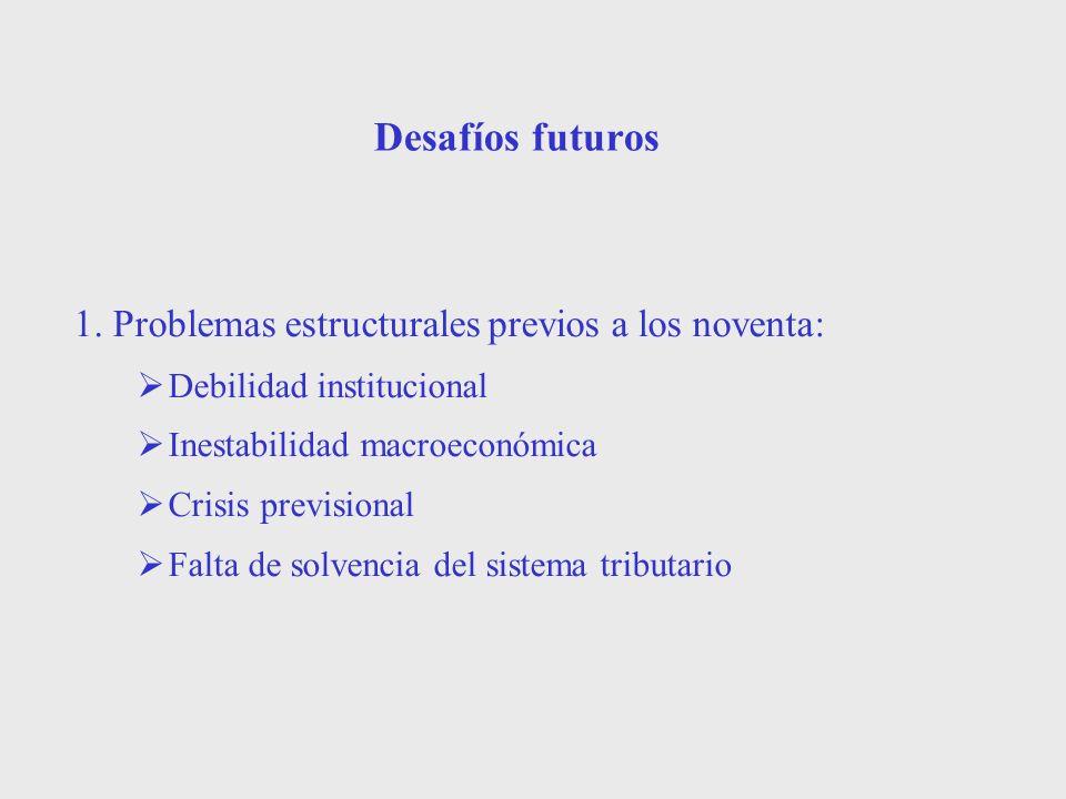 Desafíos futuros 1. Problemas estructurales previos a los noventa: