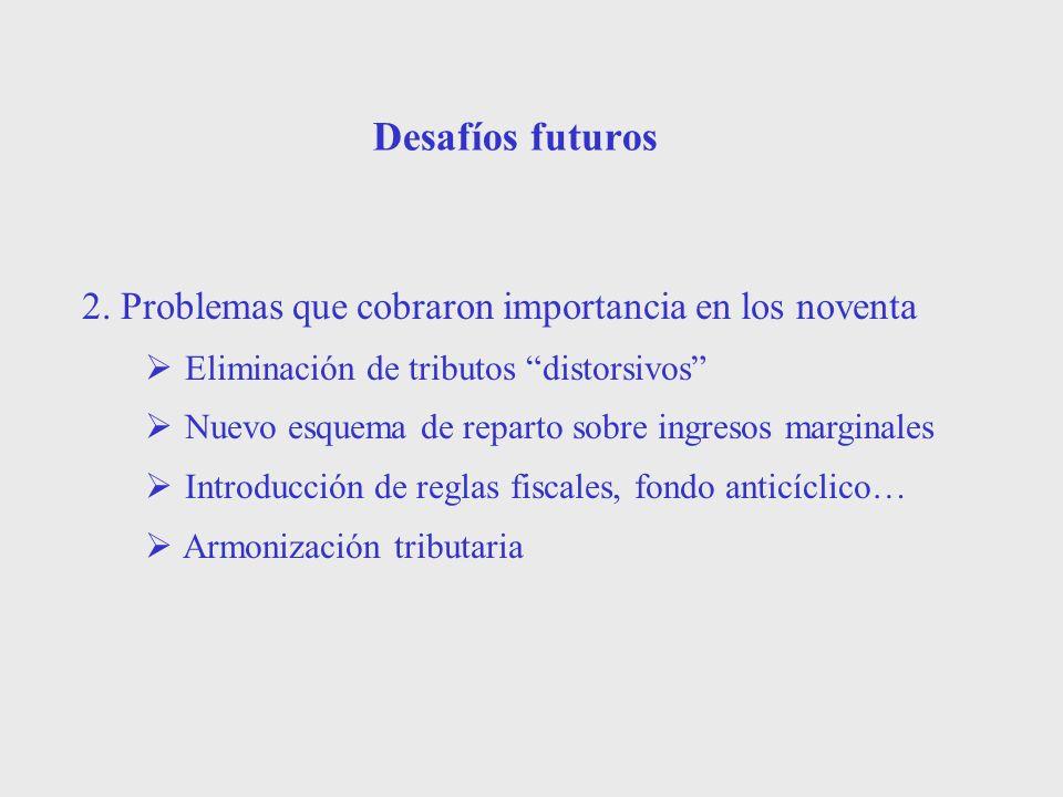 Desafíos futuros 2. Problemas que cobraron importancia en los noventa