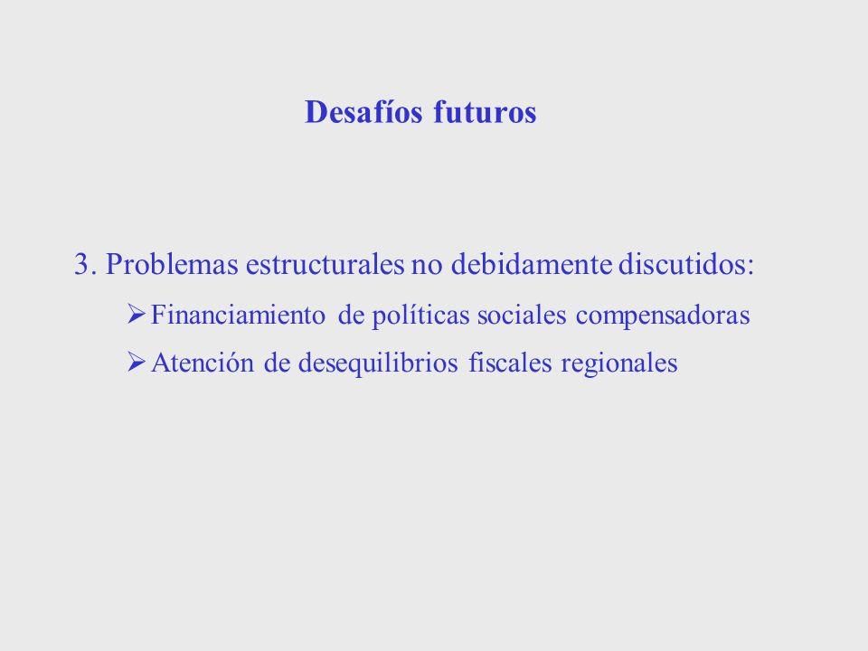 Desafíos futuros 3. Problemas estructurales no debidamente discutidos: