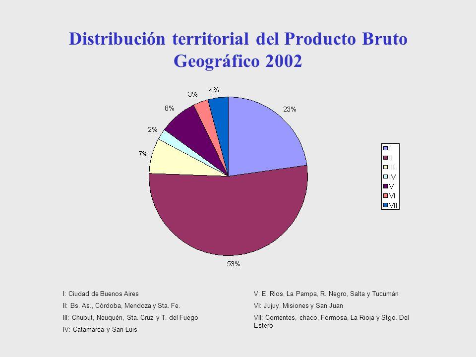 Distribución territorial del Producto Bruto Geográfico 2002