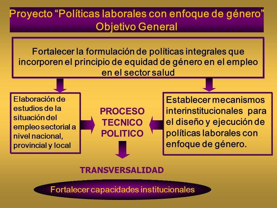 Proyecto Políticas laborales con enfoque de género Objetivo General