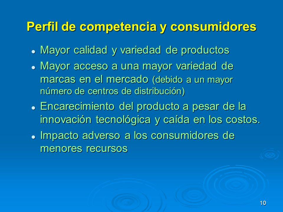 Perfil de competencia y consumidores