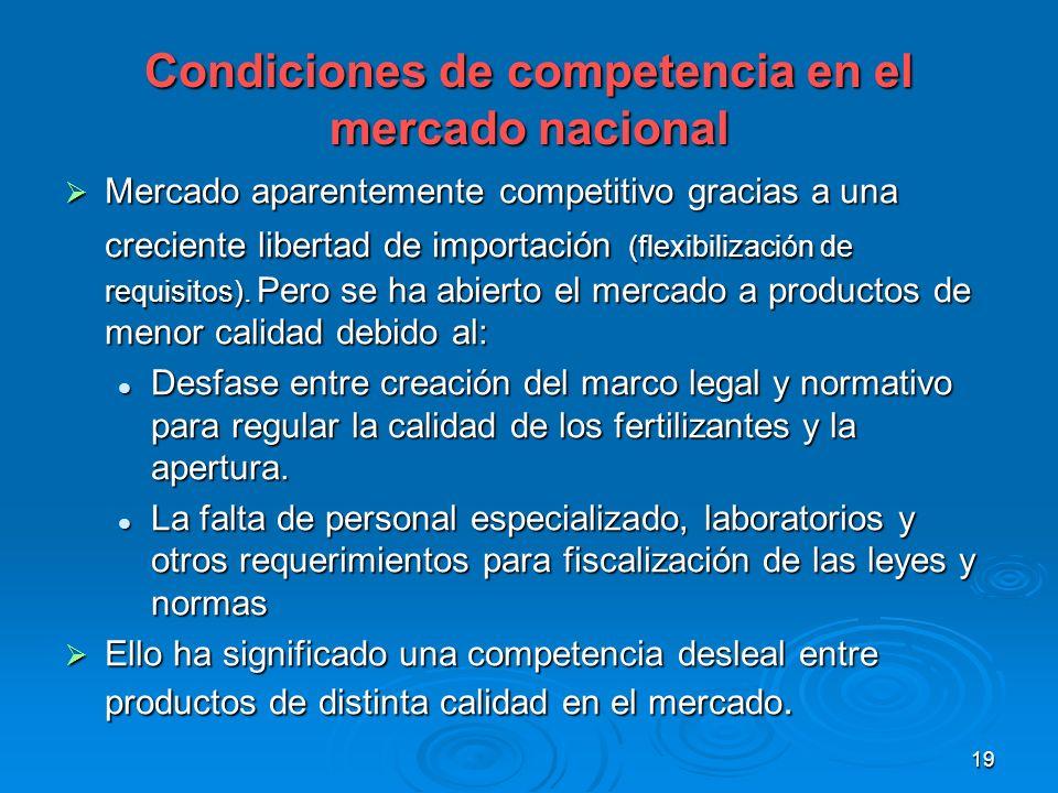 Condiciones de competencia en el mercado nacional