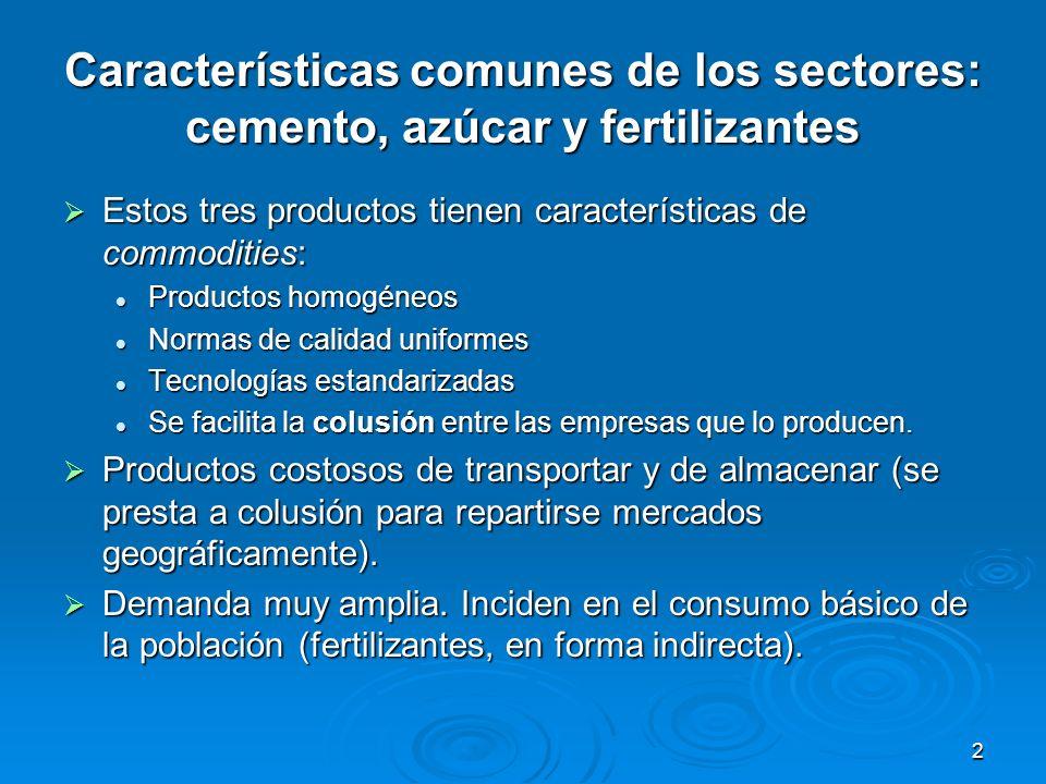 Características comunes de los sectores: cemento, azúcar y fertilizantes