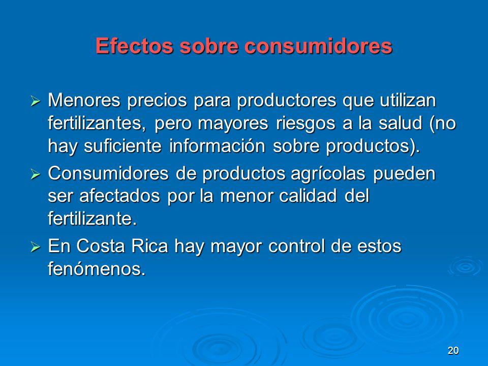 Efectos sobre consumidores