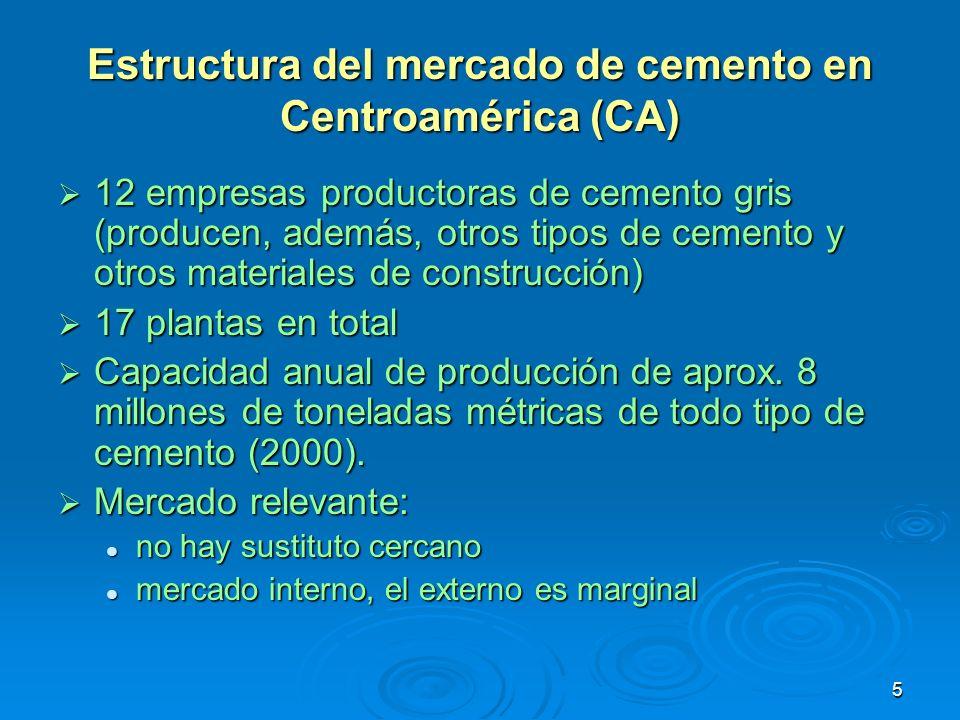 Estructura del mercado de cemento en Centroamérica (CA)