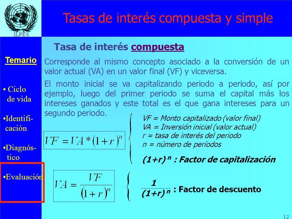 Tasas de interés compuesta y simple