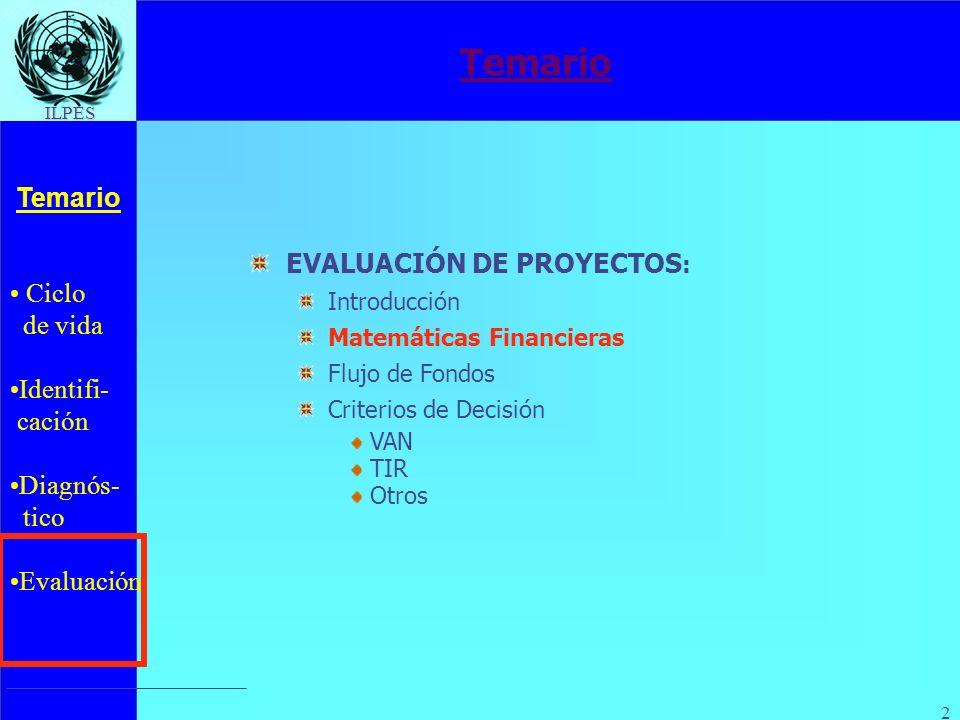 Temario EVALUACIÓN DE PROYECTOS: Introducción Matemáticas Financieras