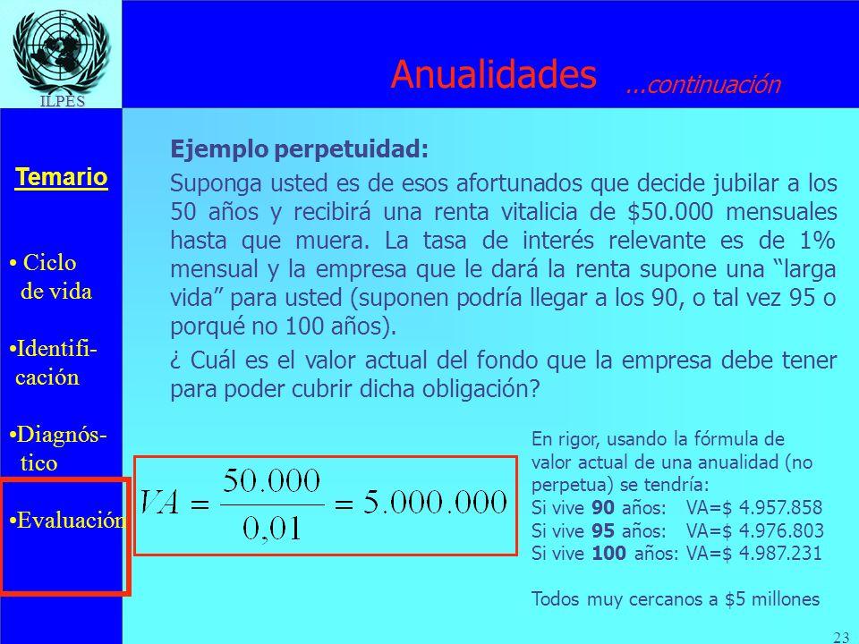 Anualidades ...continuación Ejemplo perpetuidad: