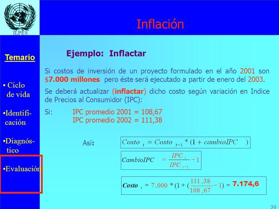 Inflación Ejemplo: Inflactar