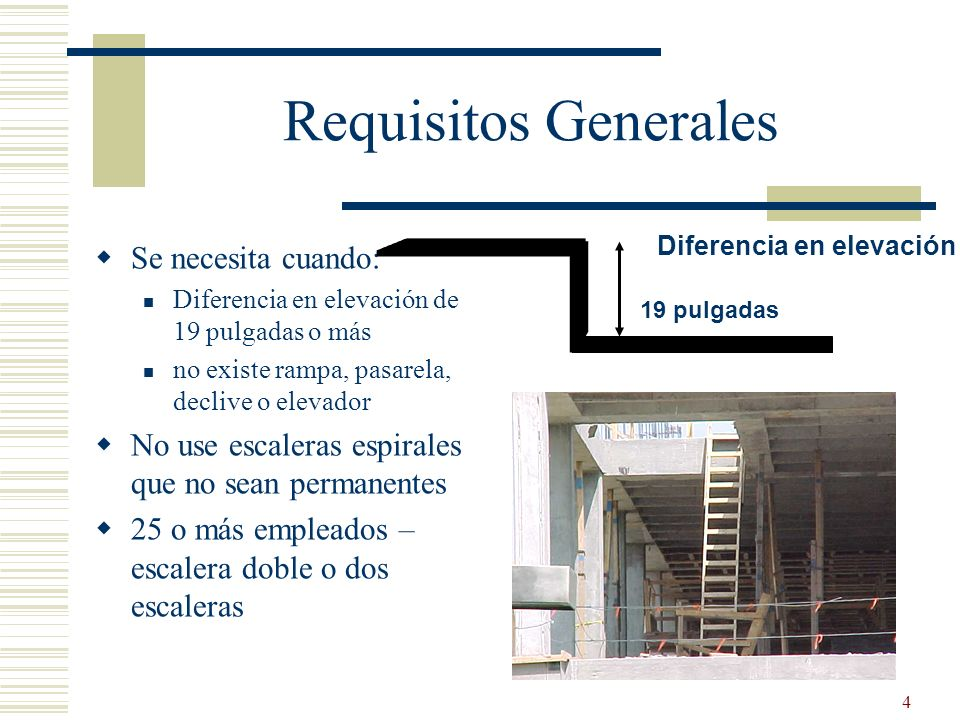 Requisitos Generales Se necesita cuando: