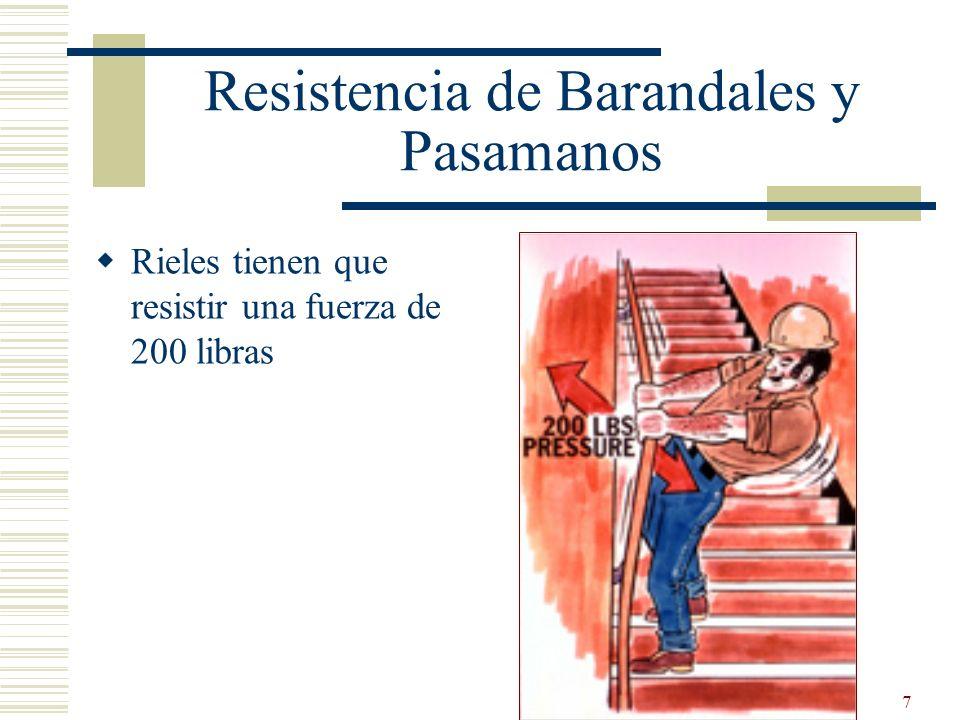 Resistencia de Barandales y Pasamanos