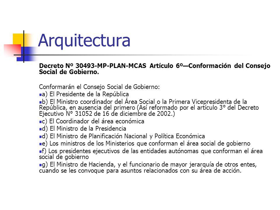 Arquitectura Decreto Nº 30493-MP-PLAN-MCAS Artículo 6º—Conformación del Consejo Social de Gobierno.