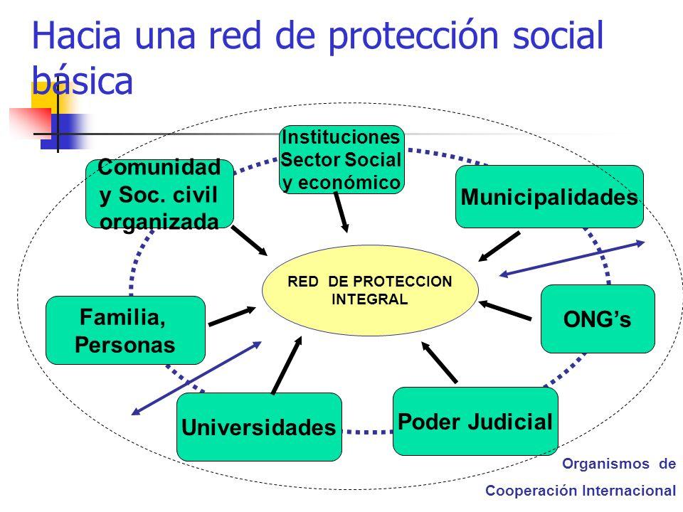 Hacia una red de protección social básica