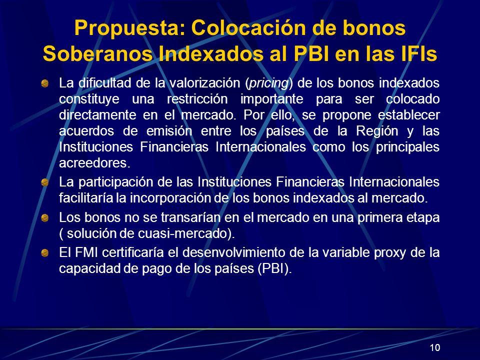 Propuesta: Colocación de bonos Soberanos Indexados al PBI en las IFIs