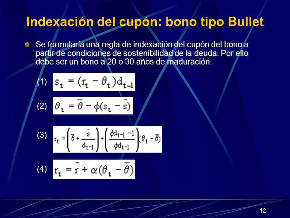Indexación del cupón: bono tipo Bullet