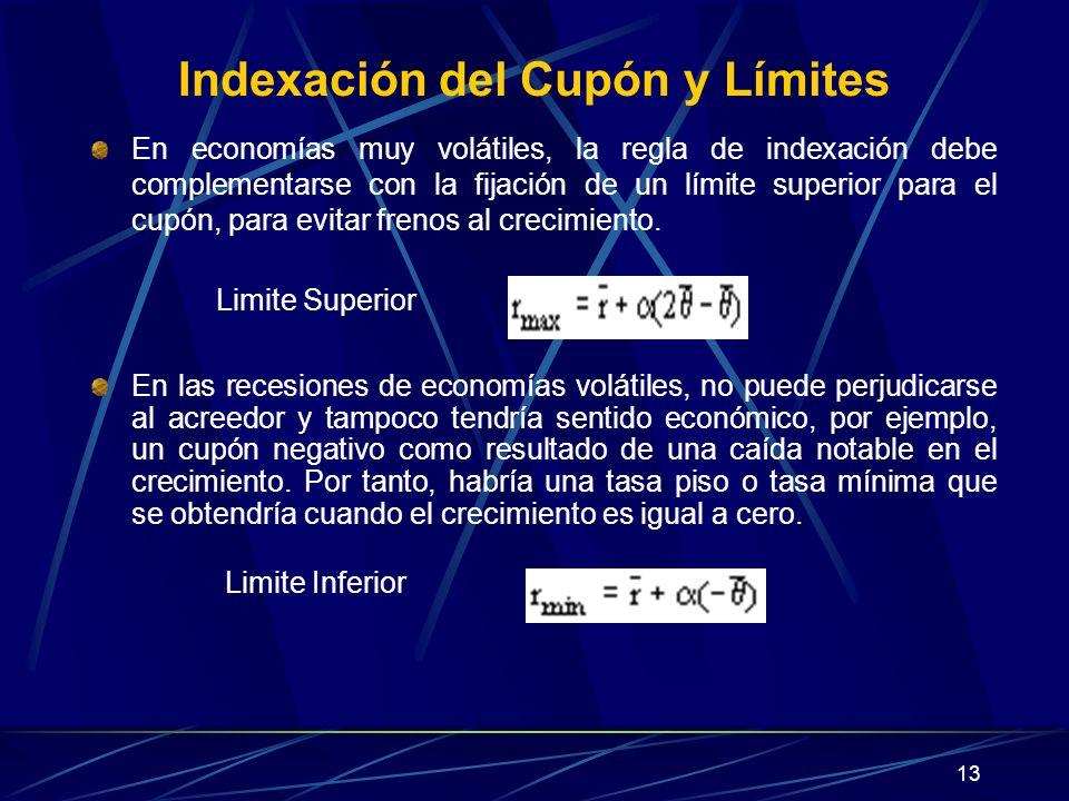 Indexación del Cupón y Límites