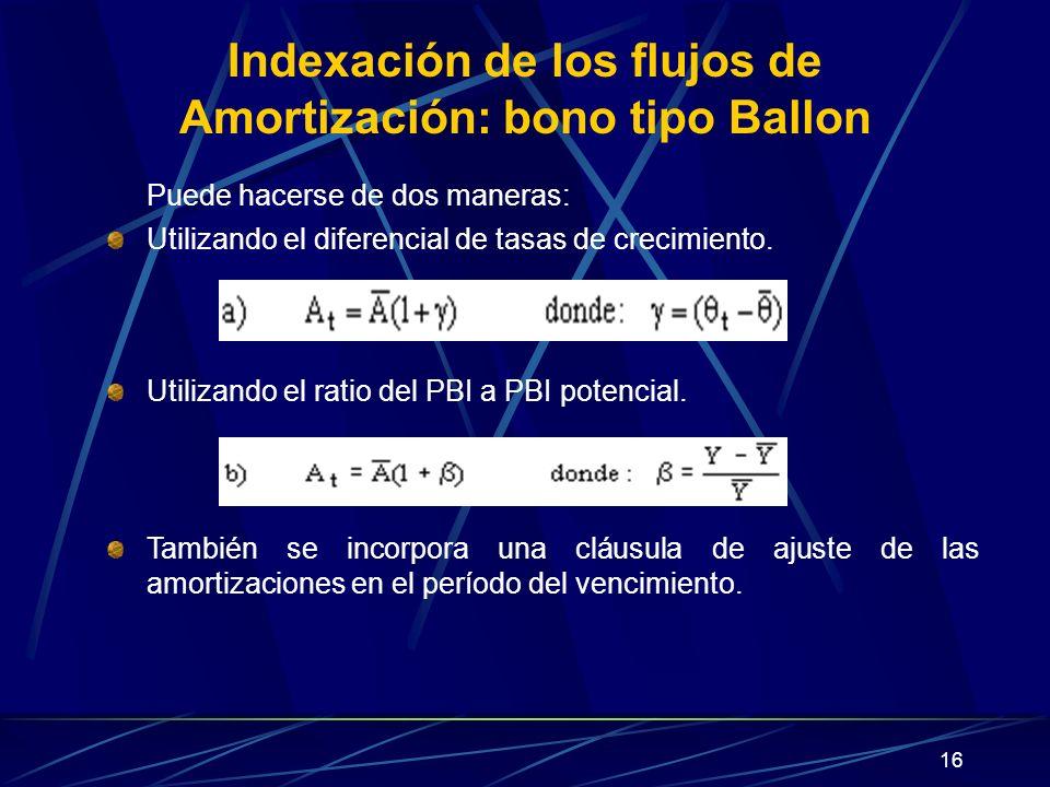 Indexación de los flujos de Amortización: bono tipo Ballon