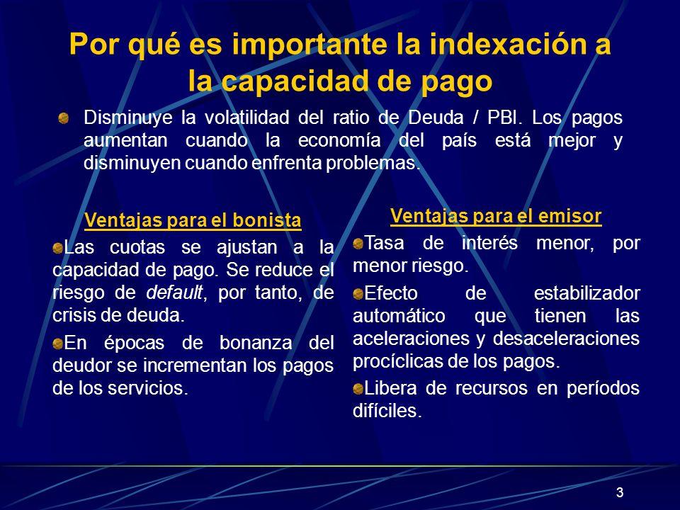 Por qué es importante la indexación a la capacidad de pago