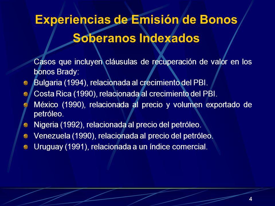 Experiencias de Emisión de Bonos Soberanos Indexados