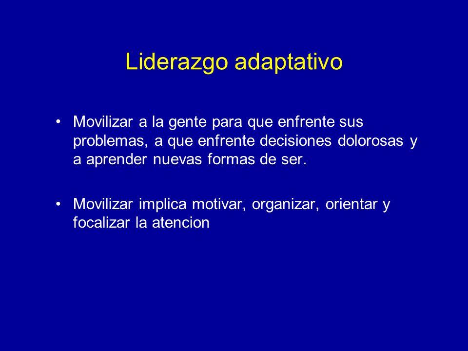 Liderazgo adaptativo Movilizar a la gente para que enfrente sus problemas, a que enfrente decisiones dolorosas y a aprender nuevas formas de ser.
